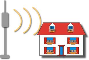 schutz vor elektrosmog elektromagnetische strahlung wlan dresden sachsen. Black Bedroom Furniture Sets. Home Design Ideas